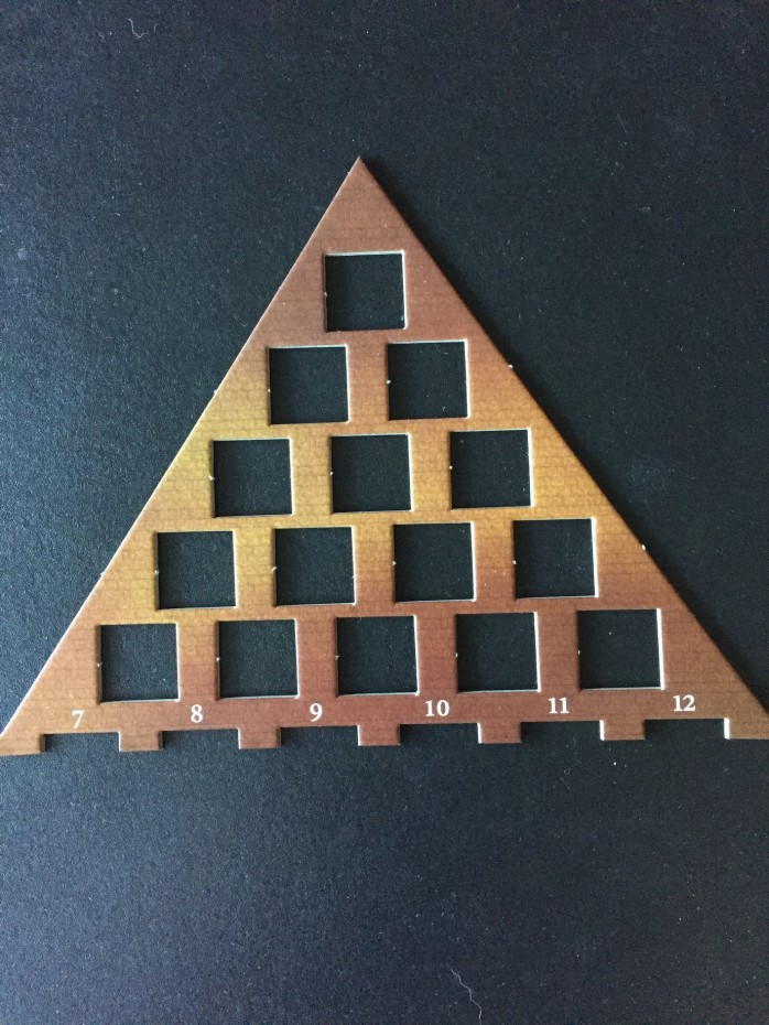 FoP Pyramid