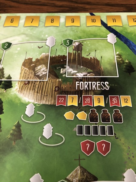 Raiders - Fortress