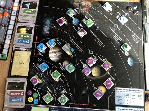 SC - Planeteers - Bases