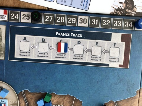 Colonial Twilight - France Track