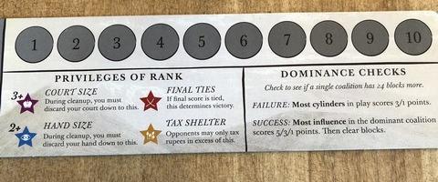 Pax Pamir - Player Board