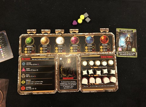 Horizons - Player Board 2